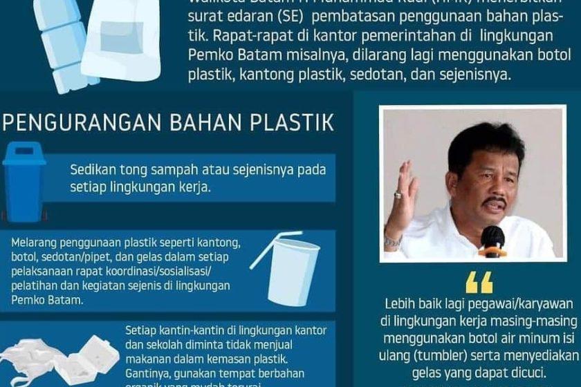 BATASI PENGGUNAAN PLASTIK