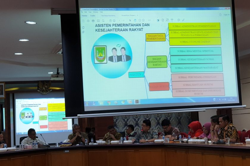 Sosialisasi Peraturan Walikota Batam Nomor 56 Tahun 2019 tentang Tugas Pokok, Fungsi dan Uraian Tugas Sekretariat Daerah dan Sekretariat DPRD